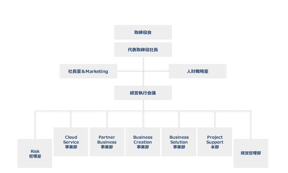 chart_201701.jpg