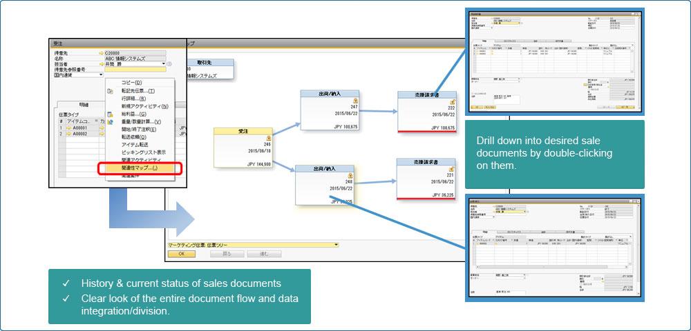 SAP Business One (English) | ERP・基幹業務システムのフューチャー